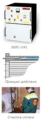 Оборудование для очистки бойлеров и теплообменников теплообменник пластинчатый tl10 pfg